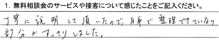 1608 19 名古屋市 O様 男性 20代